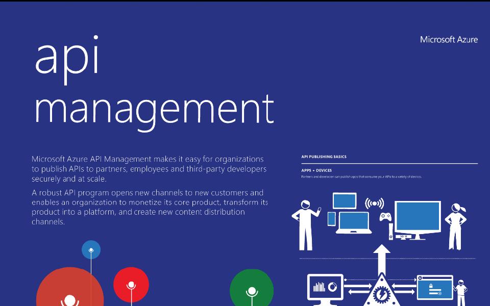 Microsoft infographic templates