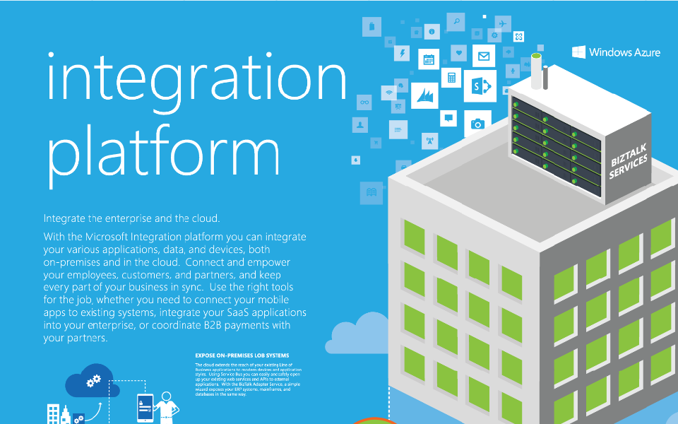 Azure Infographics and Visio Templates | Ken Cenerelli