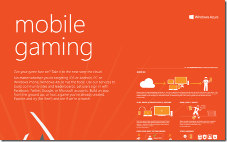 MobileGaming