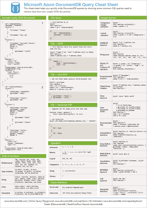 DocumentDB SQL query cheat sheet PDF